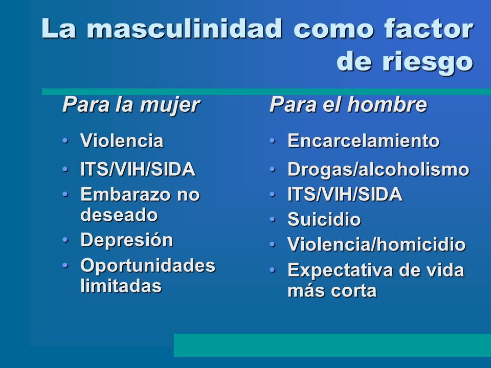 La masculinidad como factor de riesgo