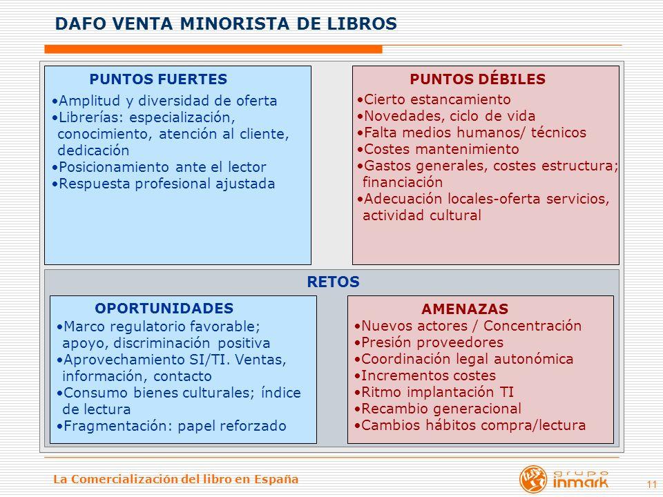 DAFO VENTA MINORISTA DE LIBROS