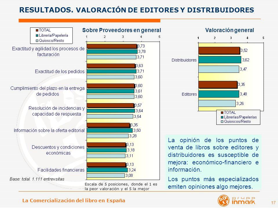 RESULTADOS. VALORACIÓN DE EDITORES Y DISTRIBUIDORES