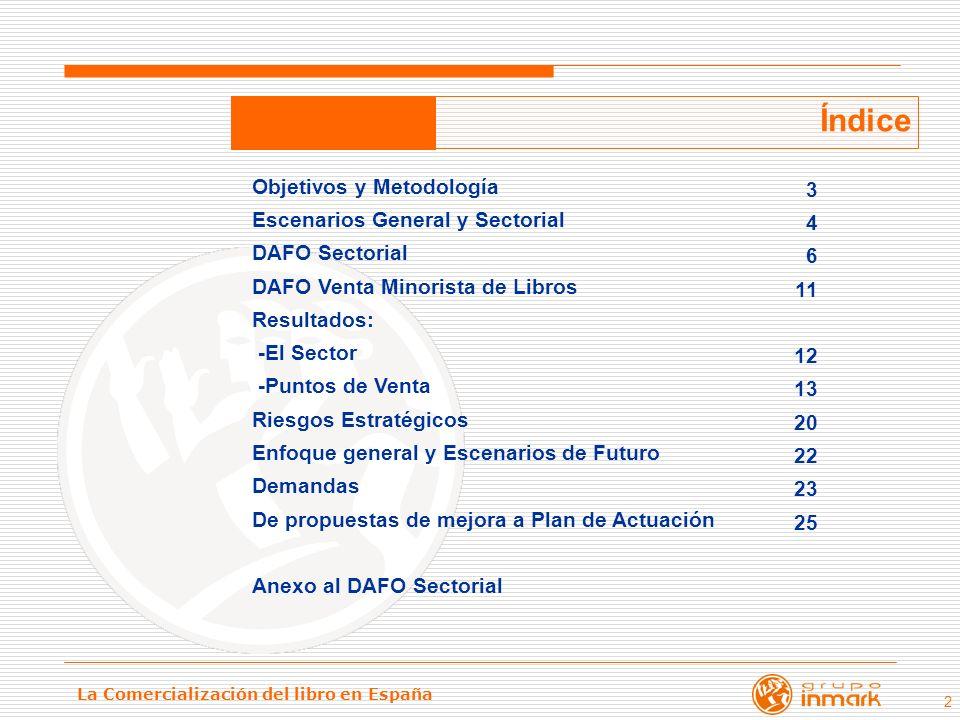 Índice Objetivos y Metodología 3 Escenarios General y Sectorial 4