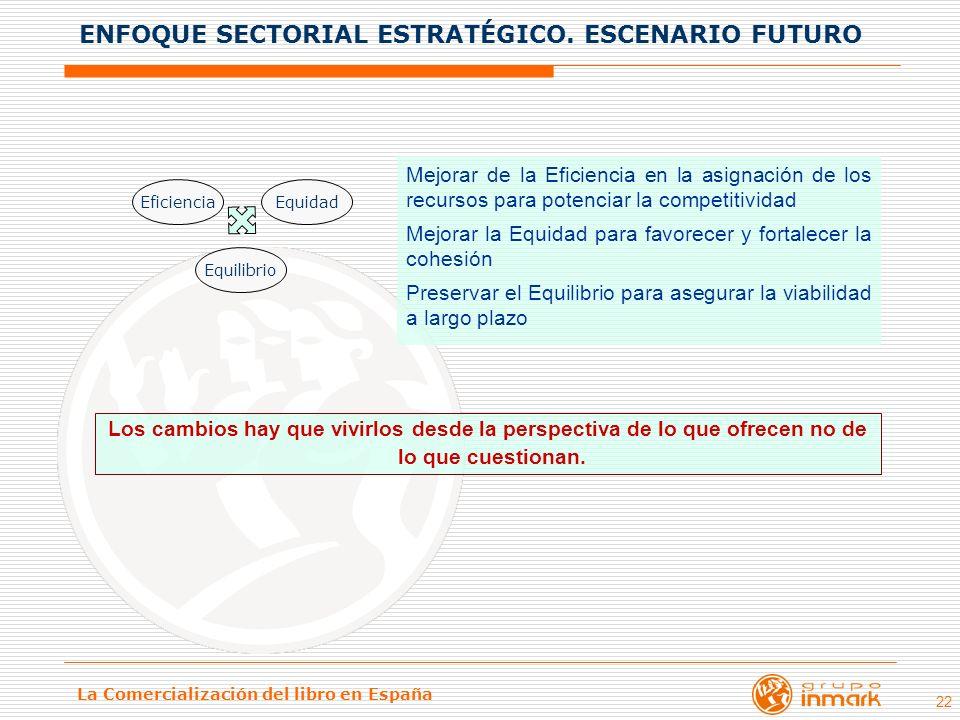 ENFOQUE SECTORIAL ESTRATÉGICO. ESCENARIO FUTURO