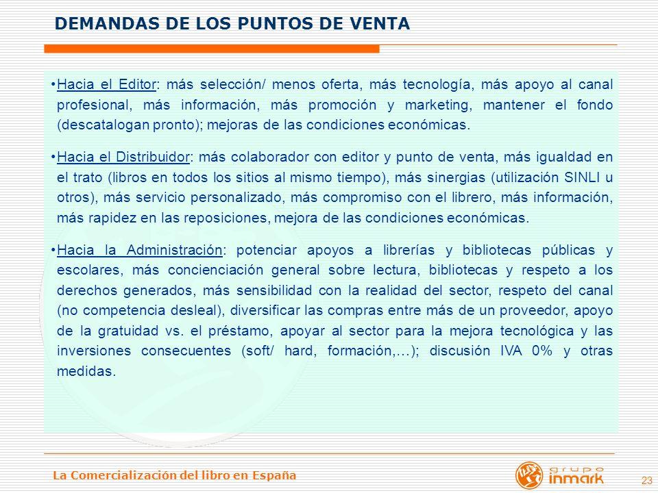 DEMANDAS DE LOS PUNTOS DE VENTA
