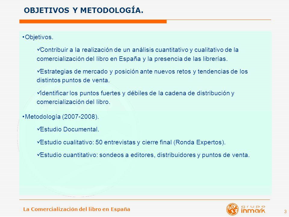 OBJETIVOS Y METODOLOGÍA.
