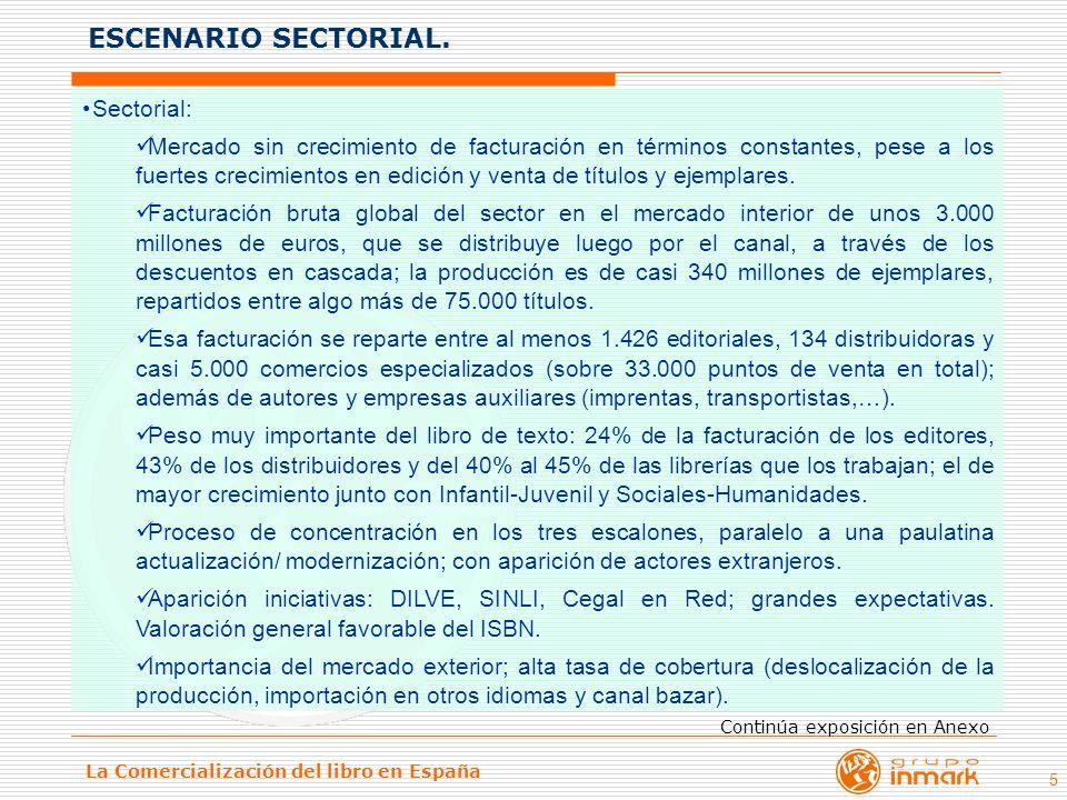 ESCENARIO SECTORIAL. Sectorial: