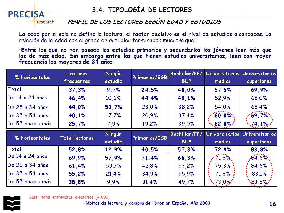 3.4. TIPOLOGÍA DE LECTORES PERFIL DE LOS LECTORES SEGÚN EDAD Y ESTUDIOS.