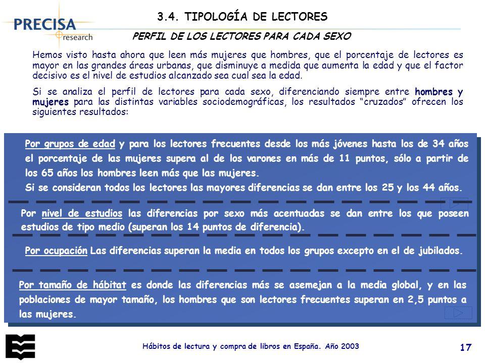 3.4. TIPOLOGÍA DE LECTORES PERFIL DE LOS LECTORES PARA CADA SEXO