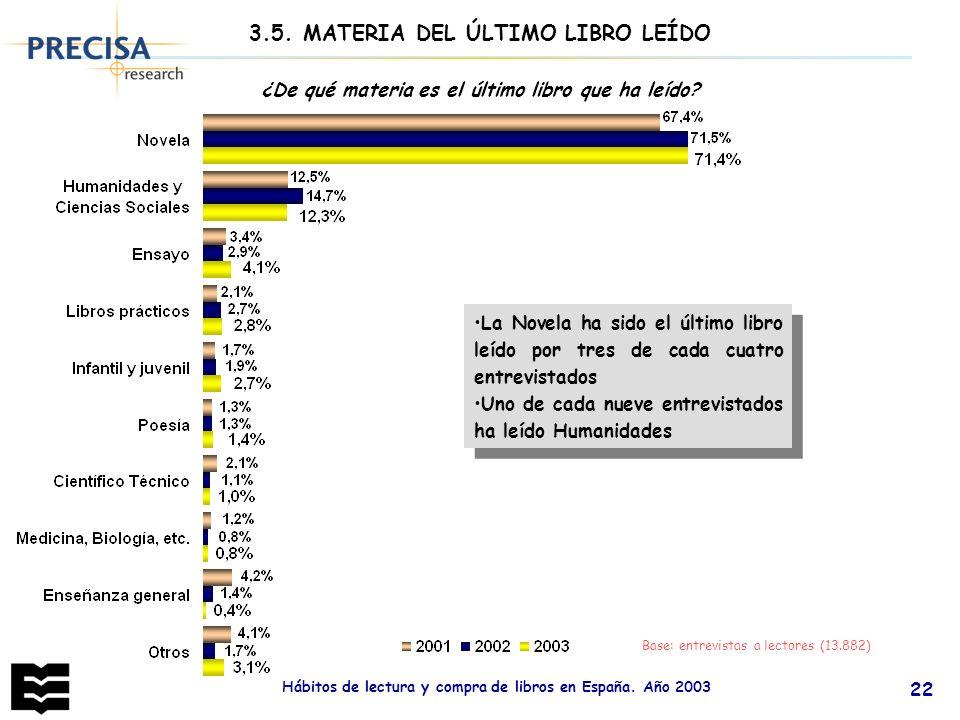 3.5. MATERIA DEL ÚLTIMO LIBRO LEÍDO