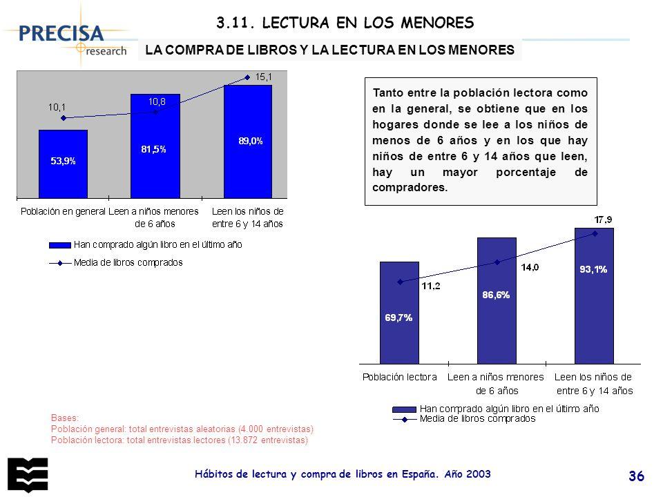 3.11. LECTURA EN LOS MENORES LA COMPRA DE LIBROS Y LA LECTURA EN LOS MENORES.