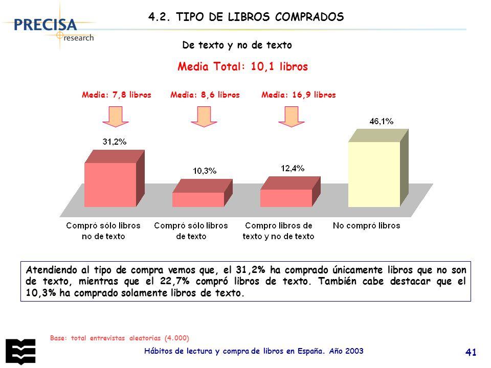 4.2. TIPO DE LIBROS COMPRADOS