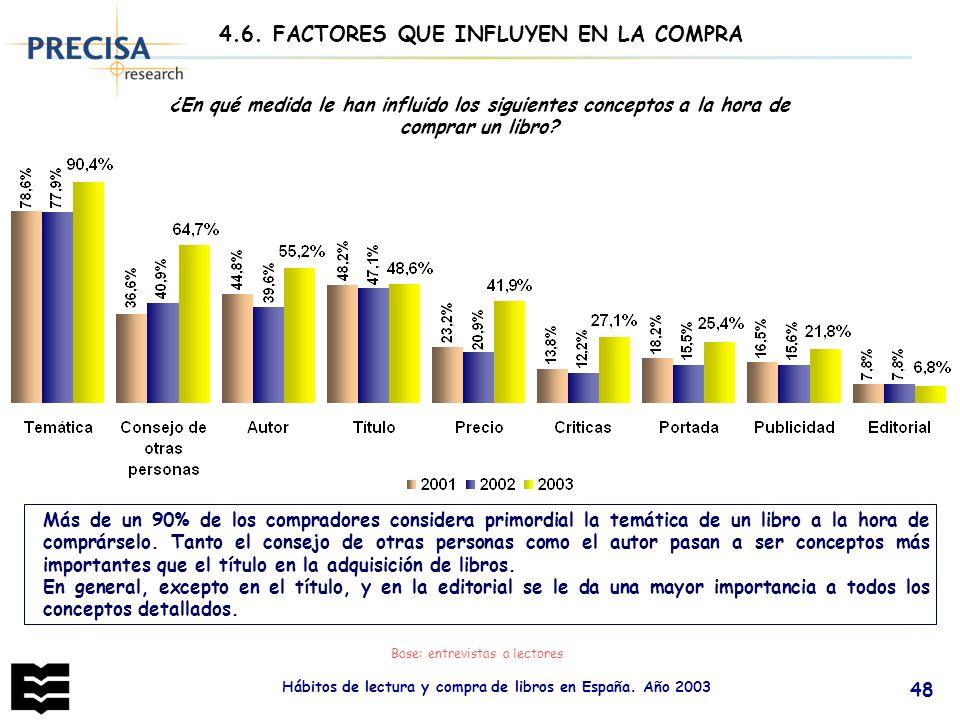 4.6. FACTORES QUE INFLUYEN EN LA COMPRA