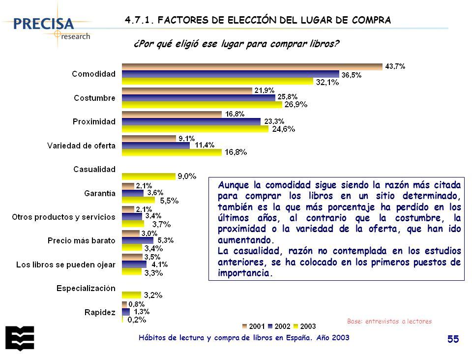 4.7.1. FACTORES DE ELECCIÓN DEL LUGAR DE COMPRA