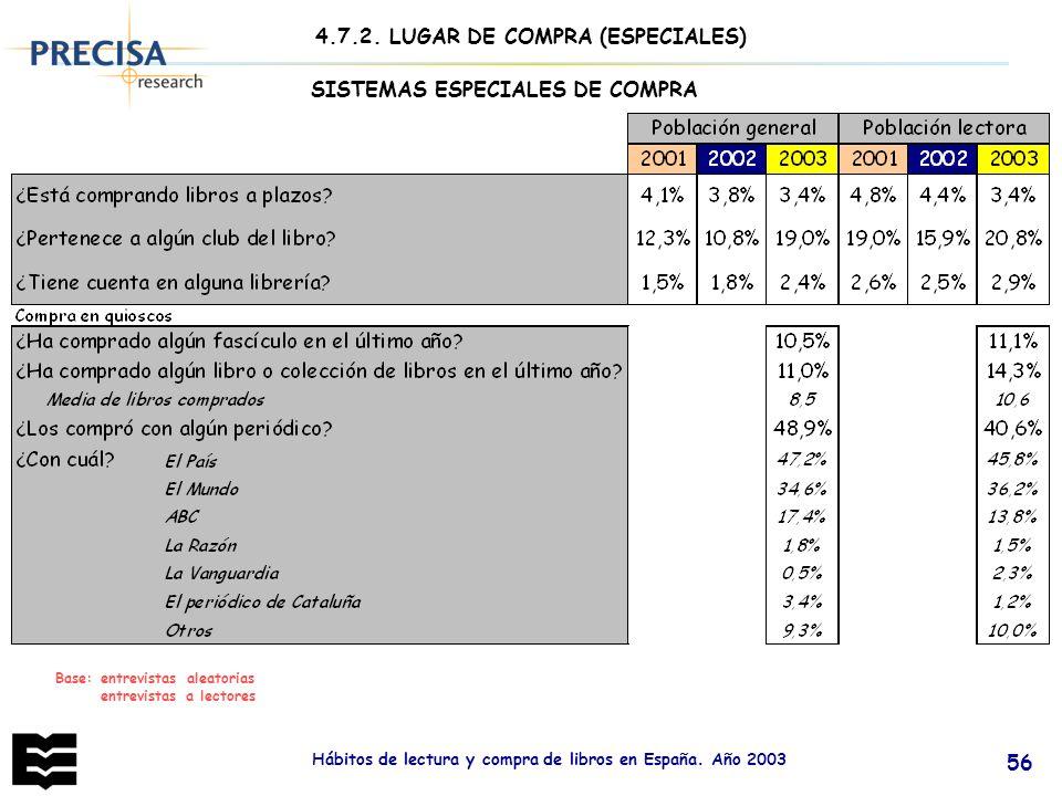 4.7.2. LUGAR DE COMPRA (ESPECIALES) SISTEMAS ESPECIALES DE COMPRA