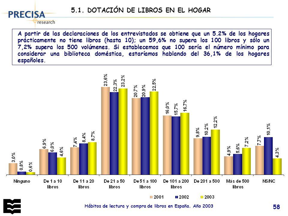 5.1. DOTACIÓN DE LIBROS EN EL HOGAR