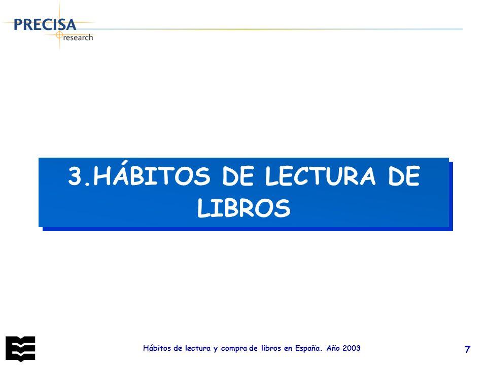 3.HÁBITOS DE LECTURA DE LIBROS