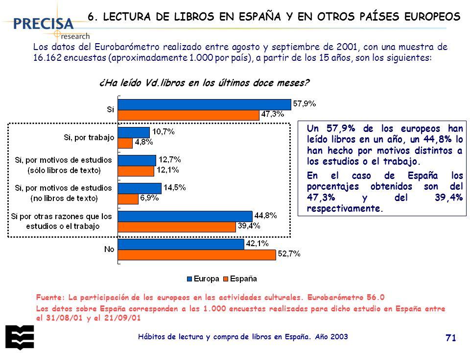 6. LECTURA DE LIBROS EN ESPAÑA Y EN OTROS PAÍSES EUROPEOS