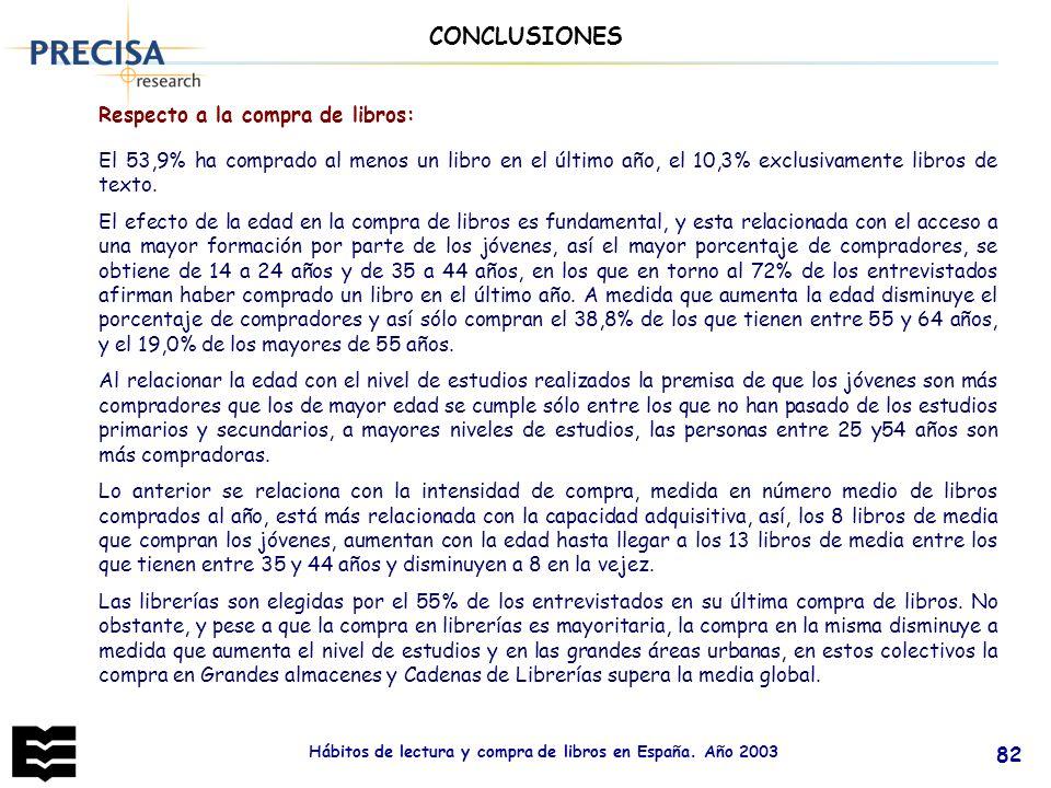 Hábitos de lectura y compra de libros en España. Año 2003