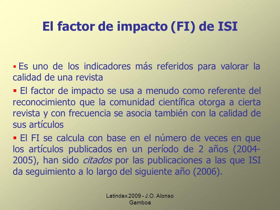 El factor de impacto (FI) de ISI