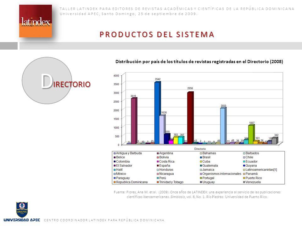 PRODUCTOS DEL SISTEMA IRECTORIO