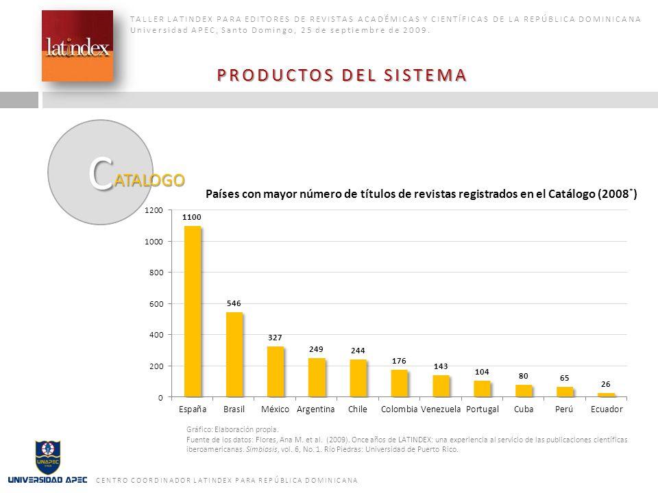 PRODUCTOS DEL SISTEMA ATALOGO