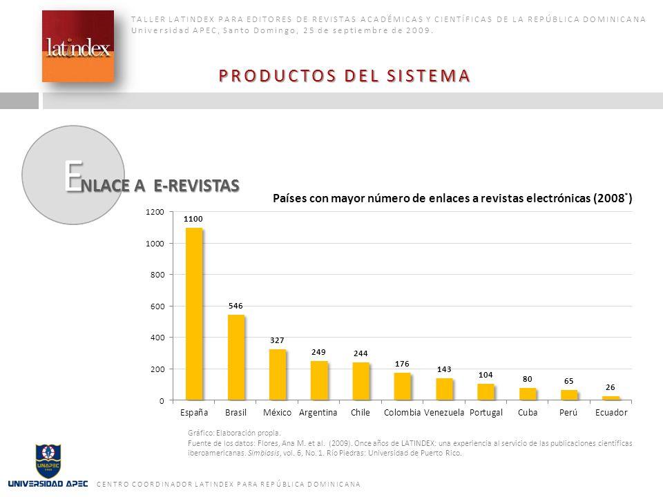 Países con mayor número de enlaces a revistas electrónicas (2008*)