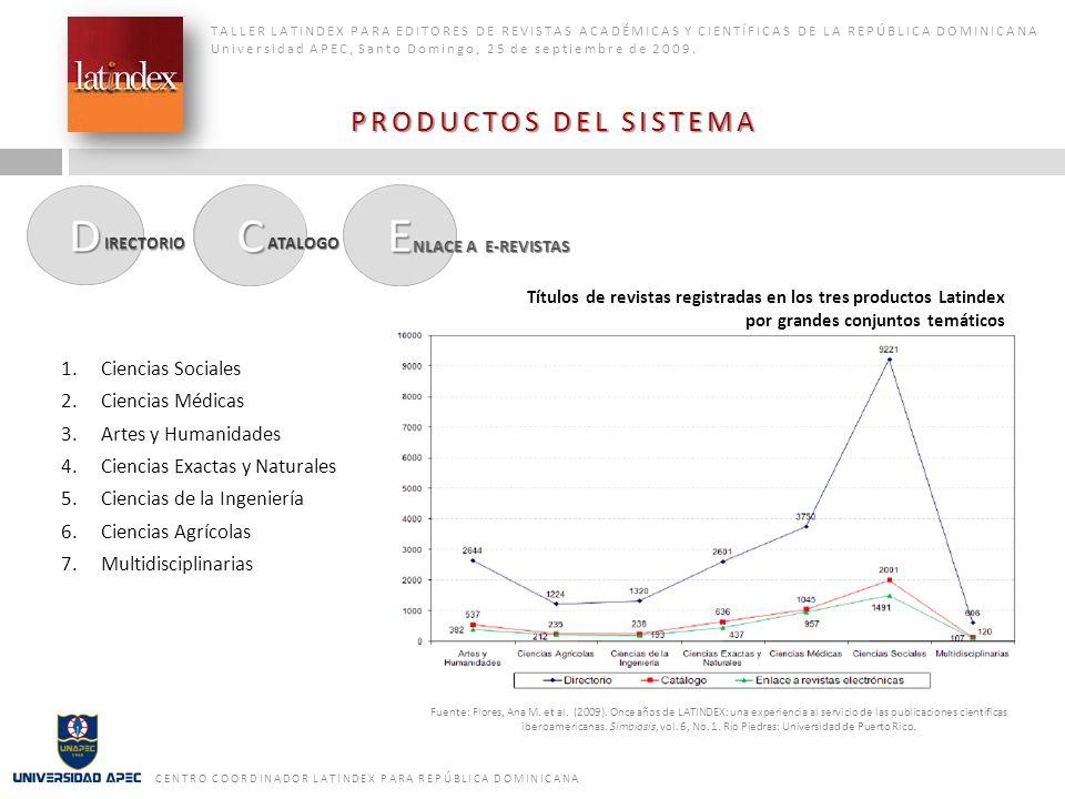 PRODUCTOS DEL SISTEMA Ciencias Sociales Ciencias Médicas