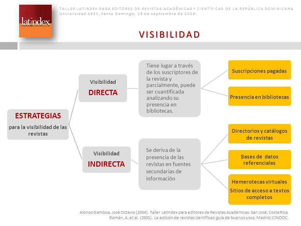 VISIBILIDAD ESTRATEGIAS INDIRECTA DIRECTA