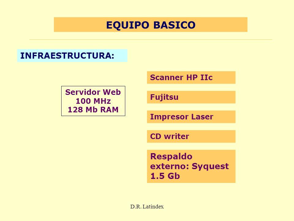 EQUIPO BASICO INFRAESTRUCTURA: Respaldo externo: Syquest 1.5 Gb
