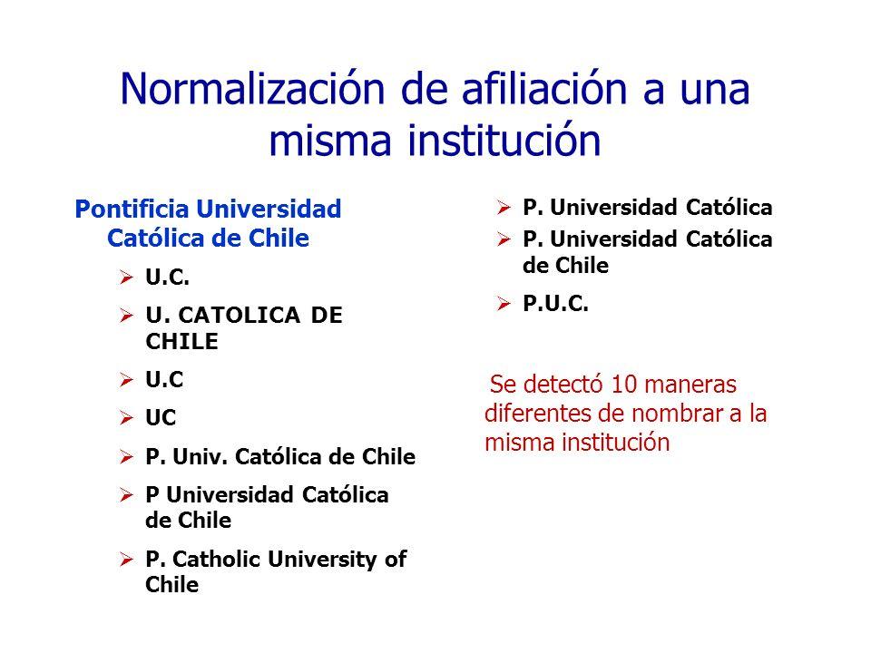 Normalización de afiliación a una misma institución