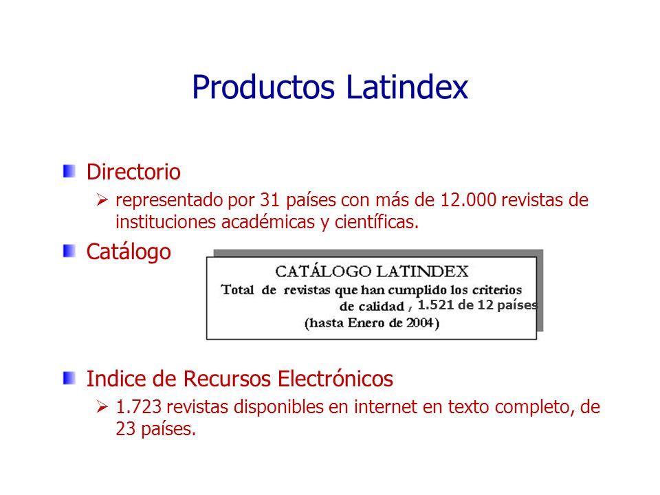 Productos Latindex Directorio Catálogo Indice de Recursos Electrónicos