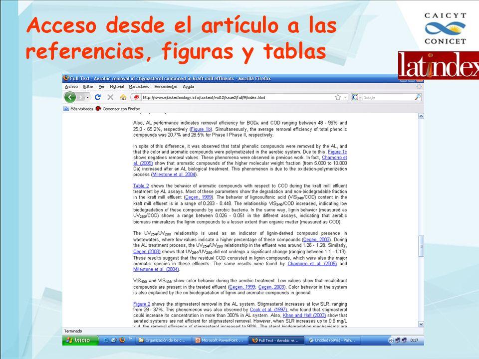 Acceso desde el artículo a las referencias, figuras y tablas