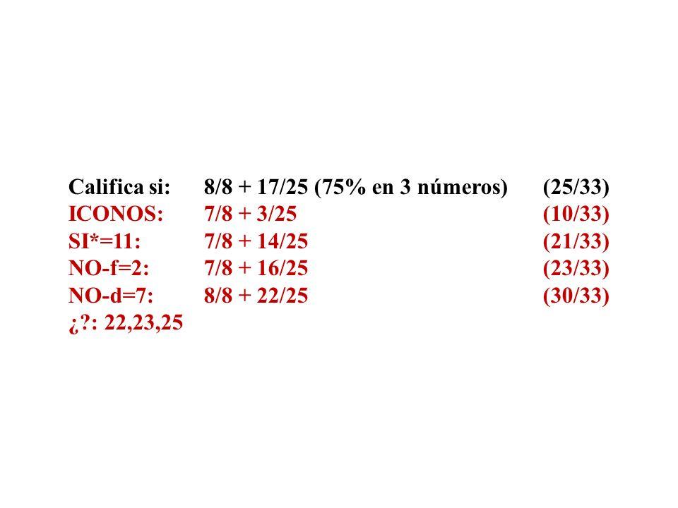 Califica si: 8/8 + 17/25 (75% en 3 números) (25/33)