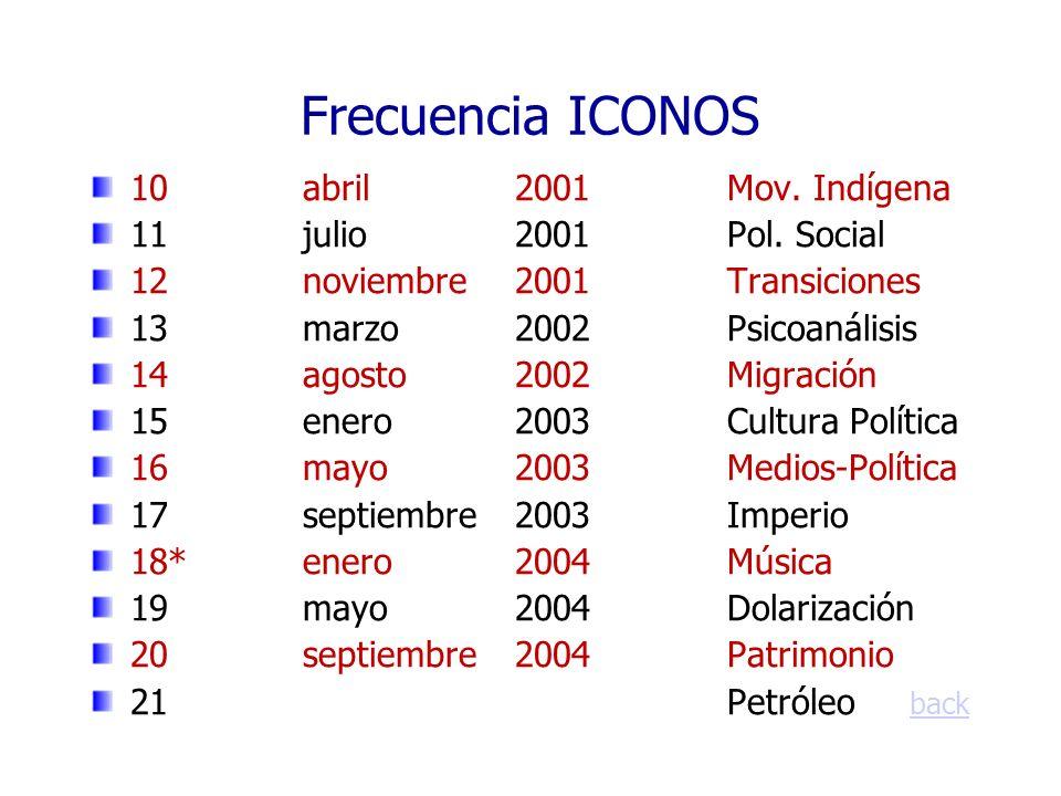Frecuencia ICONOS 10 abril 2001 Mov. Indígena