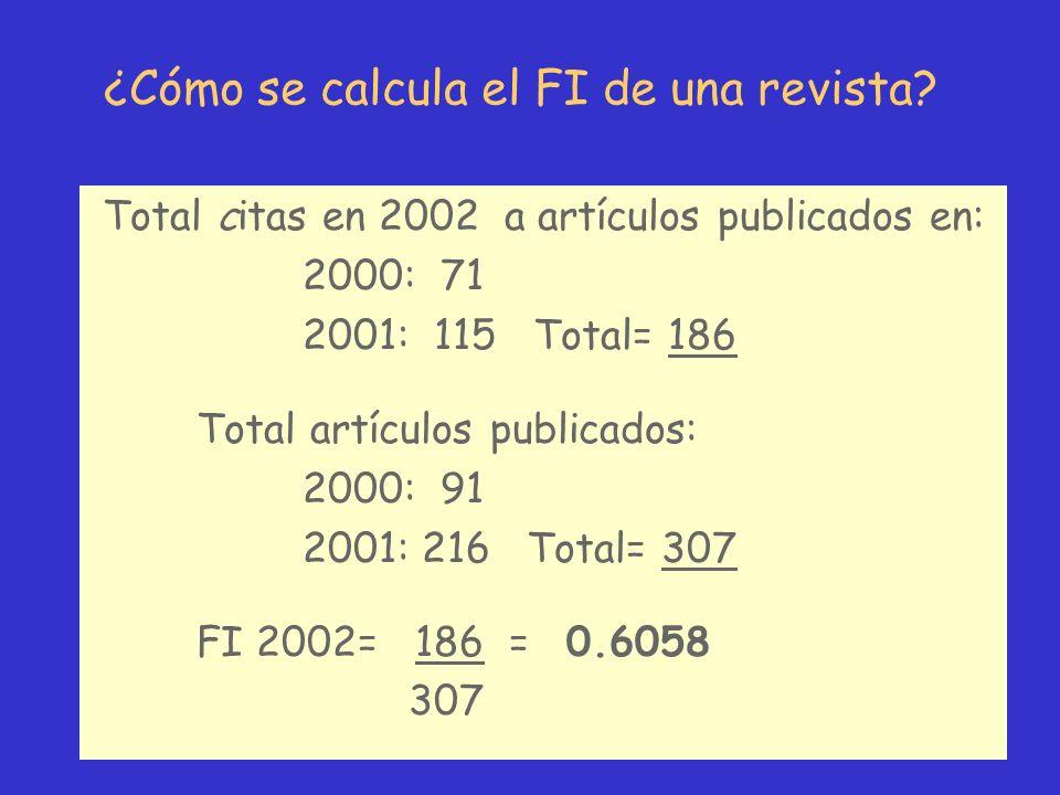 ¿Cómo se calcula el FI de una revista