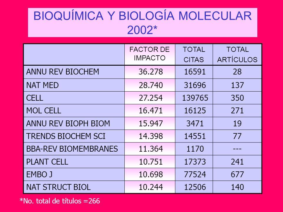 BIOQUÍMICA Y BIOLOGÍA MOLECULAR 2002*