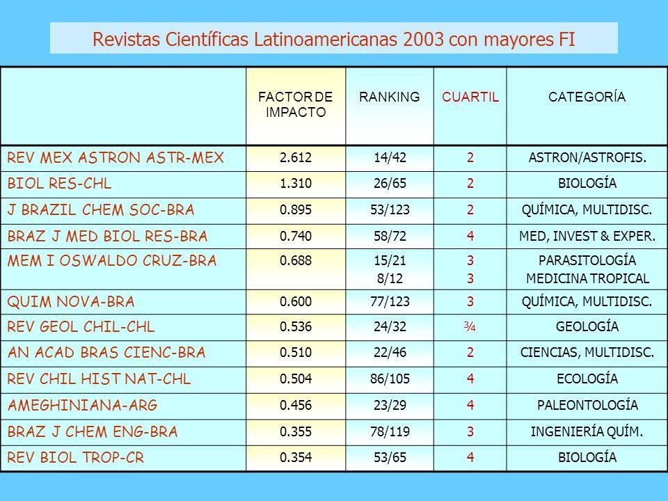 Revistas Científicas Latinoamericanas 2003 con mayores FI