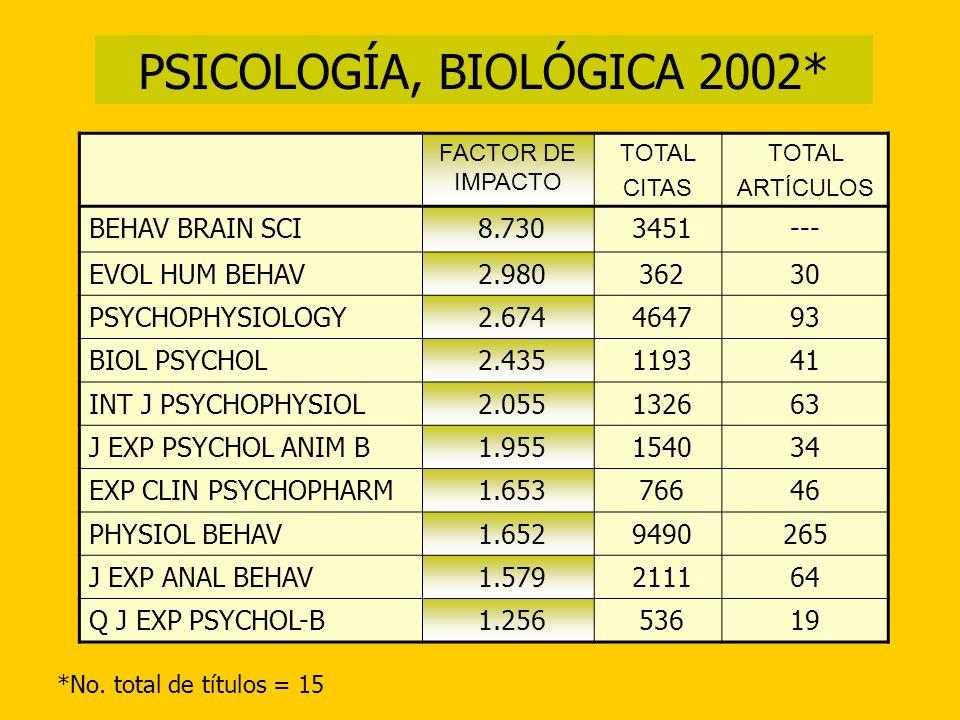 PSICOLOGÍA, BIOLÓGICA 2002*