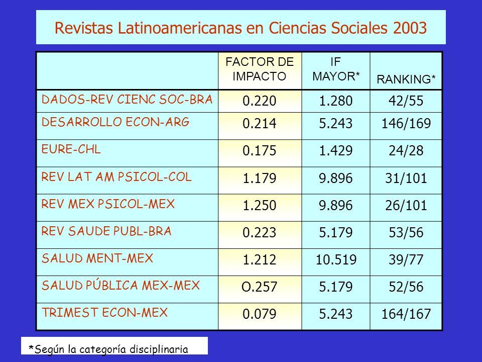 Revistas Latinoamericanas en Ciencias Sociales 2003