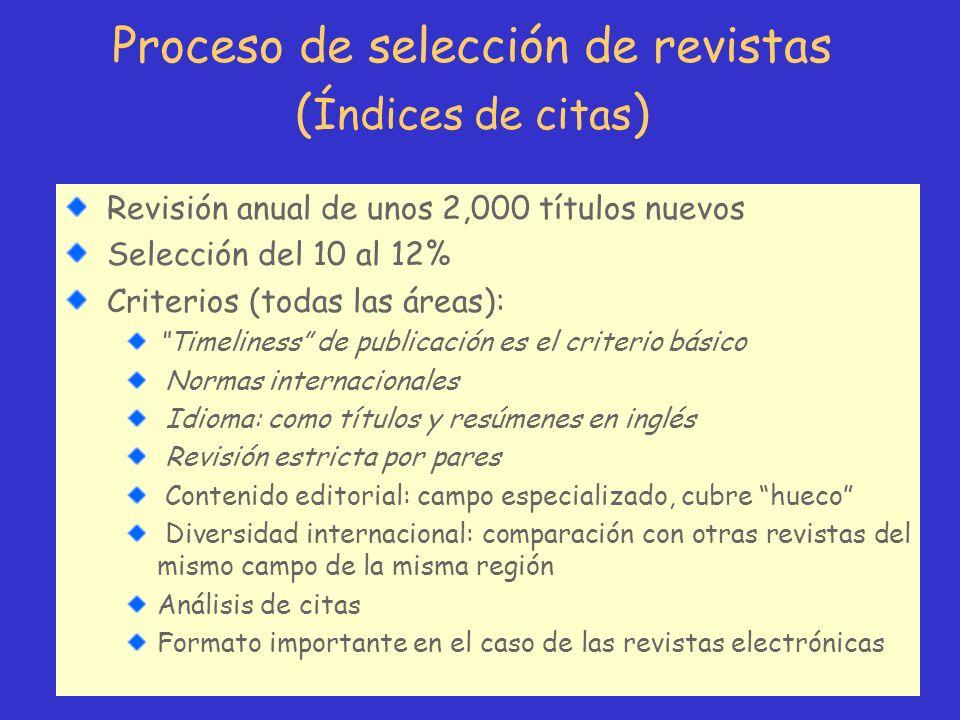 Proceso de selección de revistas (Índices de citas)