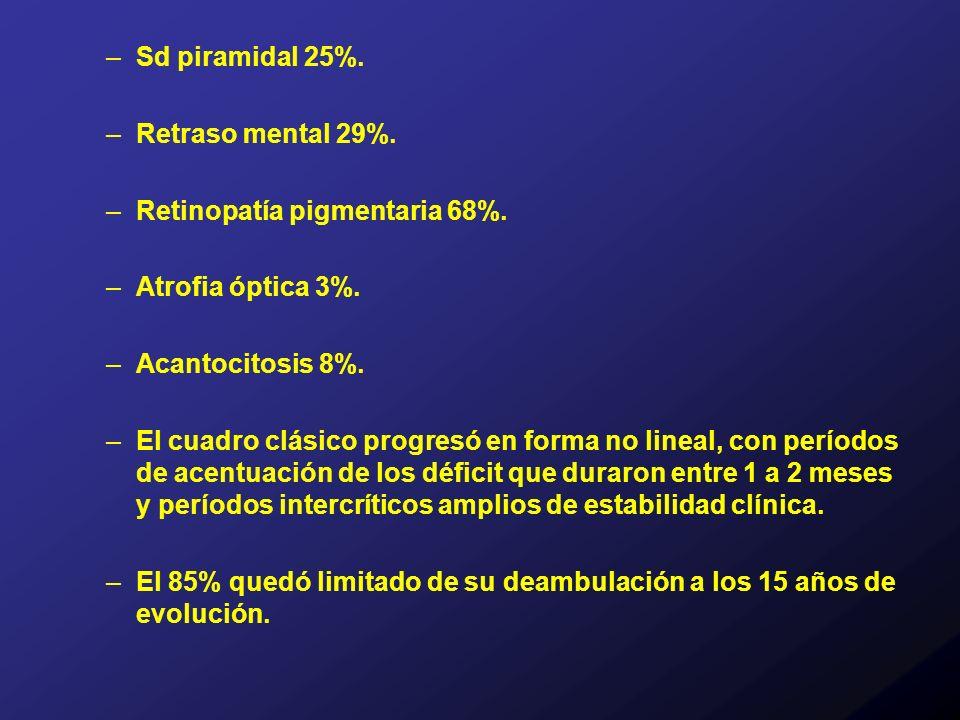 Sd piramidal 25%.Retraso mental 29%. Retinopatía pigmentaria 68%. Atrofia óptica 3%. Acantocitosis 8%.
