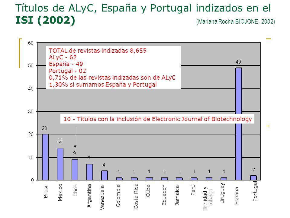 Títulos de ALyC, España y Portugal indizados en el ISI (2002) (Mariana Rocha BIOJONE, 2002)