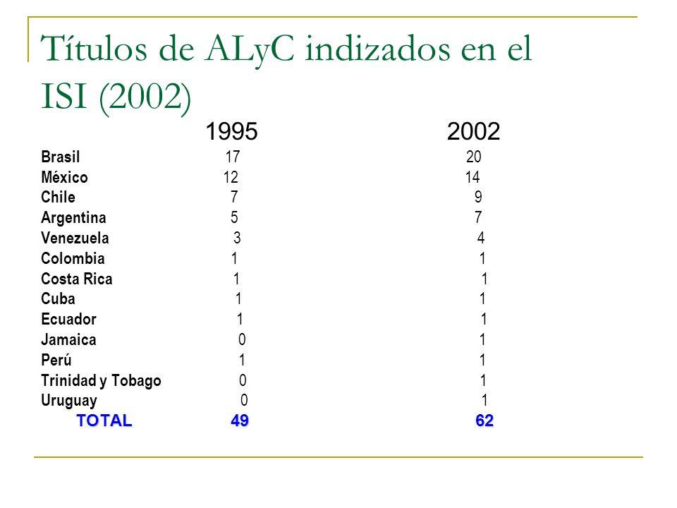 Títulos de ALyC indizados en el ISI (2002)