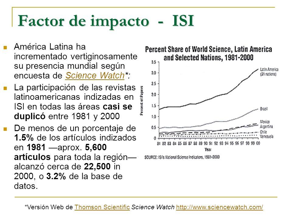 Factor de impacto - ISI América Latina ha incrementado vertiginosamente su presencia mundial según encuesta de Science Watch*: