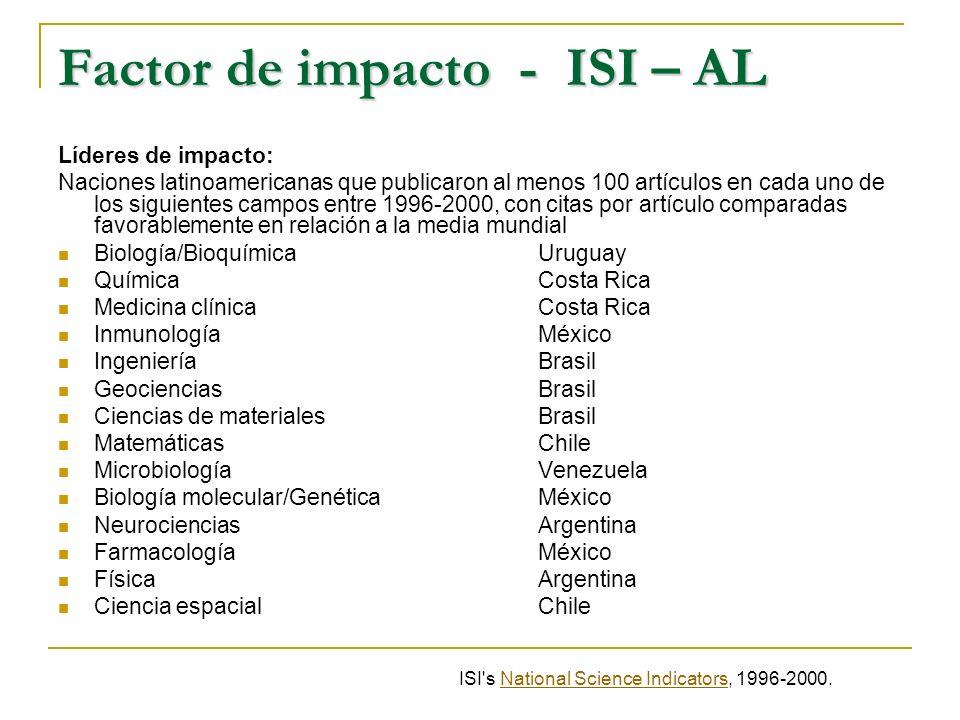 Factor de impacto - ISI – AL