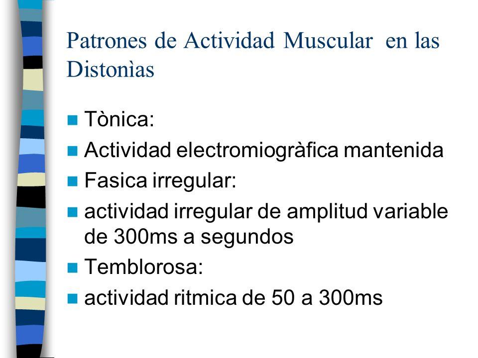 Patrones de Actividad Muscular en las Distonìas