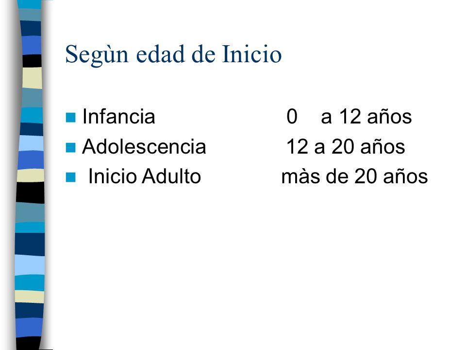 Segùn edad de Inicio Infancia 0 a 12 años Adolescencia 12 a 20 años
