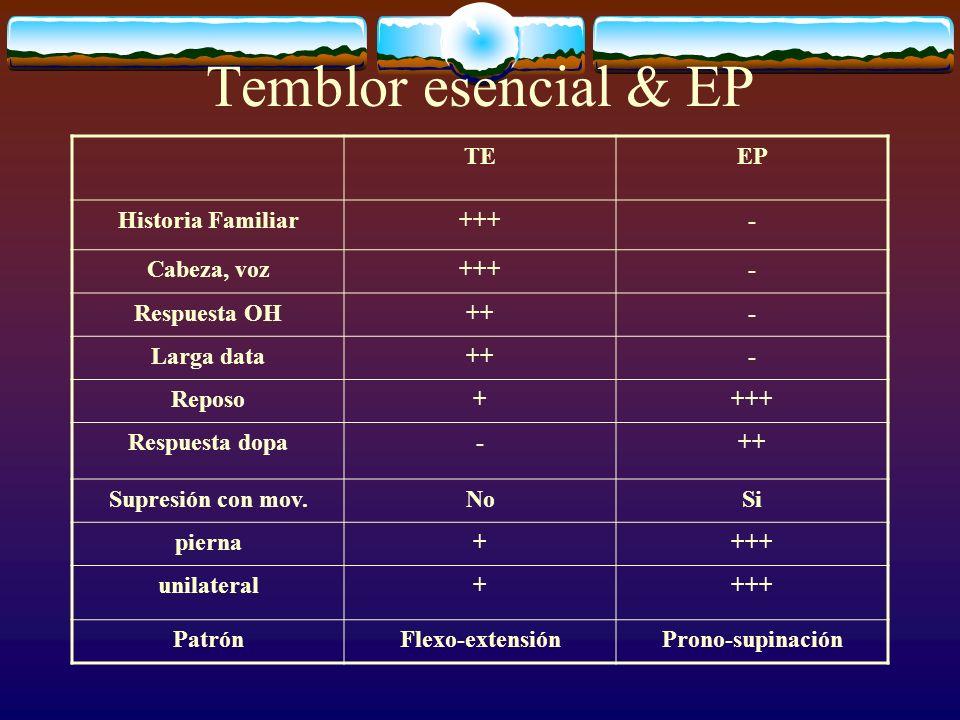 Temblor esencial & EP TE EP Historia Familiar +++ - Cabeza, voz