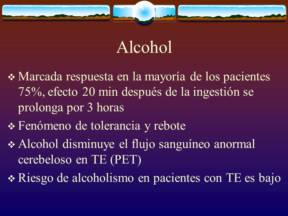Alcohol Marcada respuesta en la mayoría de los pacientes 75%, efecto 20 min después de la ingestión se prolonga por 3 horas.