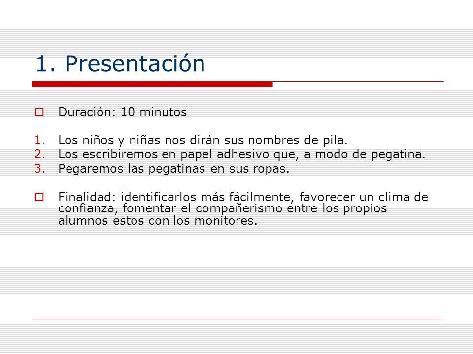 1. Presentación Duración: 10 minutos