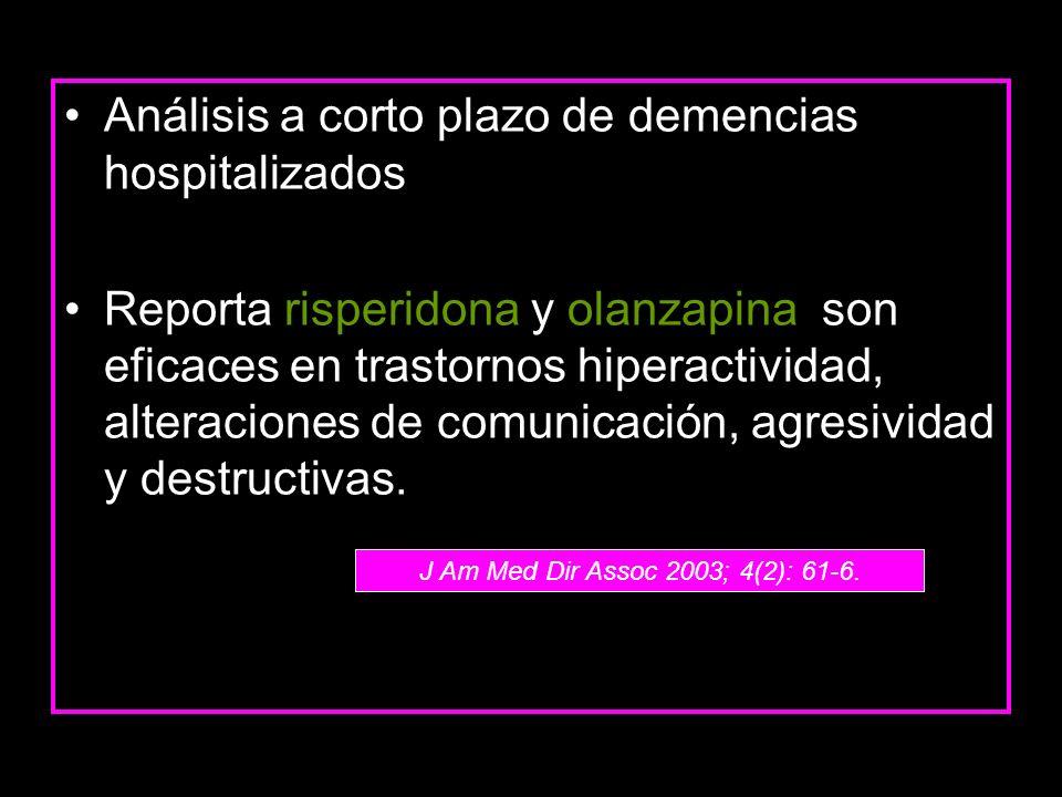 Análisis a corto plazo de demencias hospitalizados