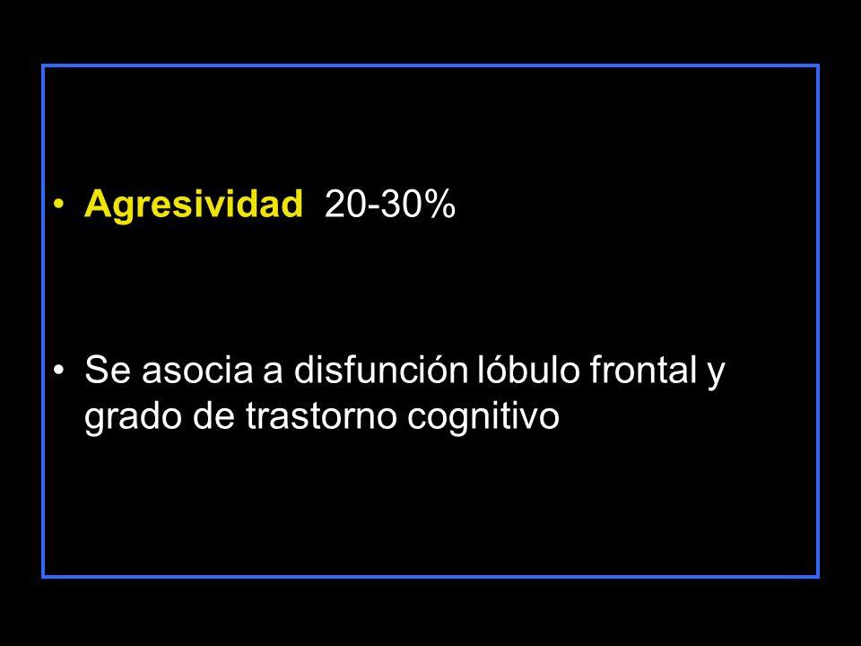Agresividad 20-30% Se asocia a disfunción lóbulo frontal y grado de trastorno cognitivo